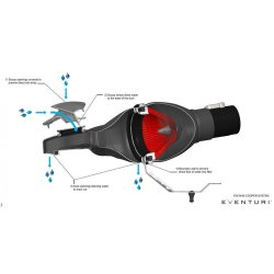 Eventuri Carbon Ansaugsystem für Mini F5X Cooper S / JCW